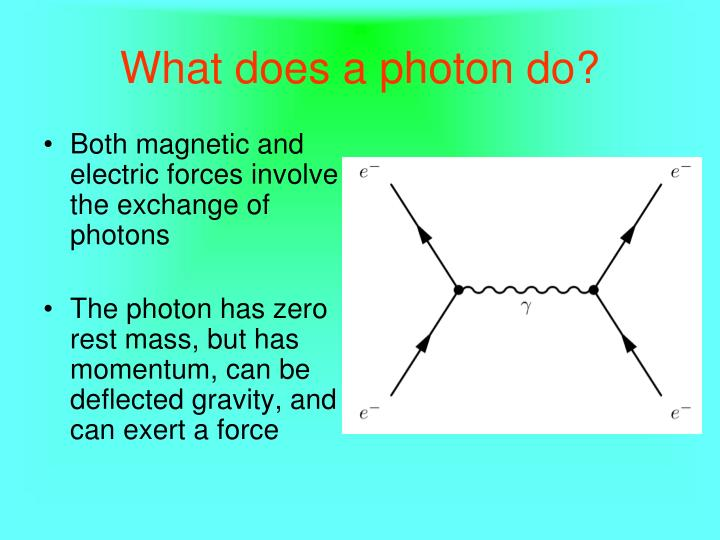 What does a photon do?