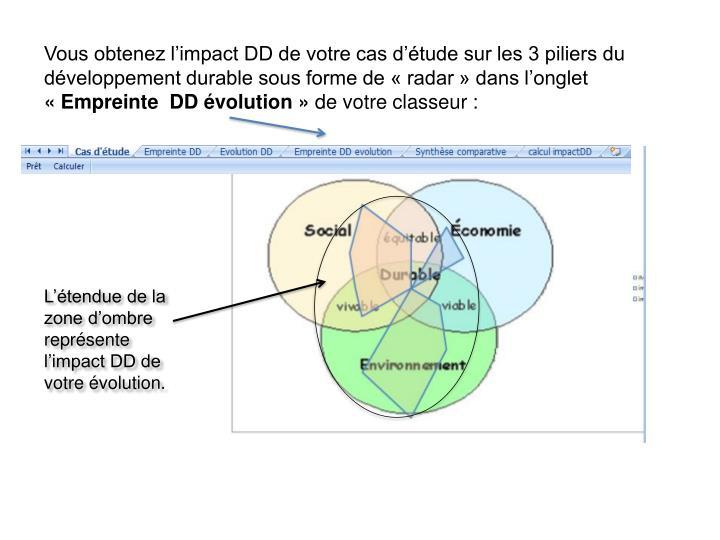 Vous obtenez l'impact DD de votre cas d'étude sur les 3 piliers du développement durable sous forme de « radar » dans l'onglet