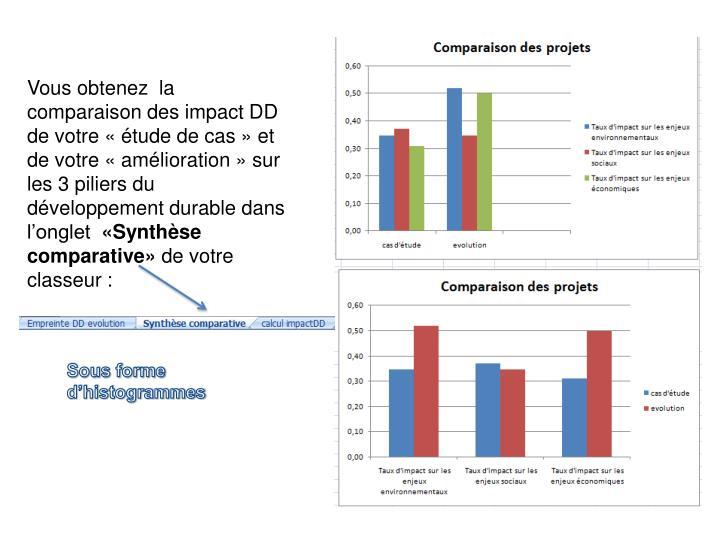 Vous obtenez  la comparaison des impact DD de votre « étude de cas » et de votre « amélioration » sur les 3 piliers du développement durable dans l'onglet
