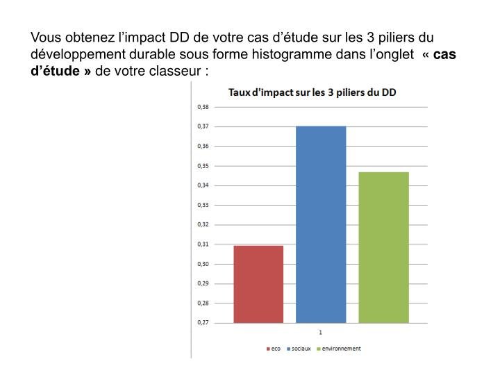 Vous obtenez l'impact DD de votre cas d'étude sur les 3 piliers du développement durable sous forme histogramme dans l'onglet