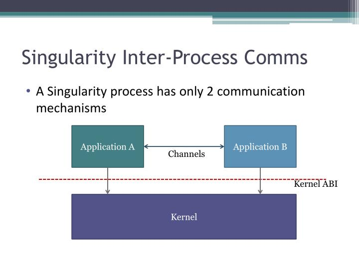 Singularity Inter-Process