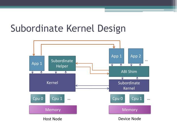 Subordinate Kernel Design