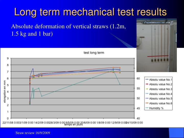 Long term mechanical test results