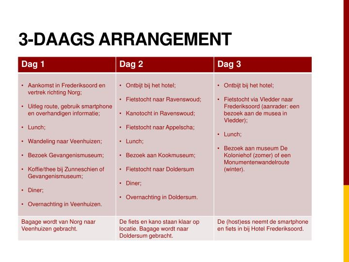 3-DAAGS ARRANGEMENT