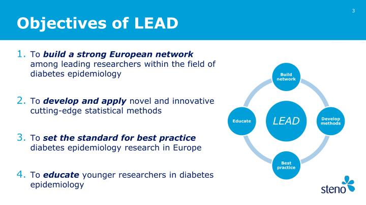 Objectives of LEAD