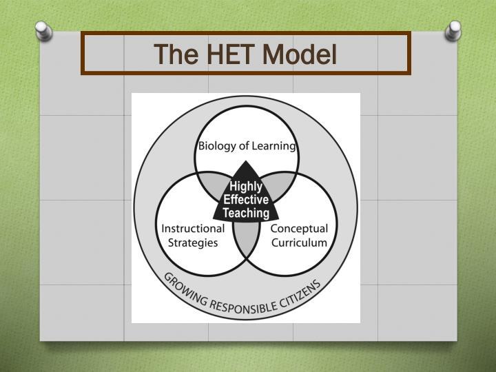 The HET Model