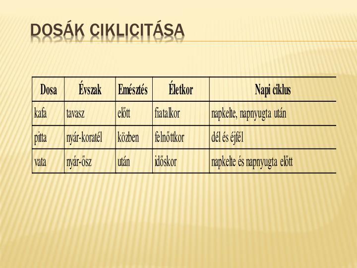 Dosák