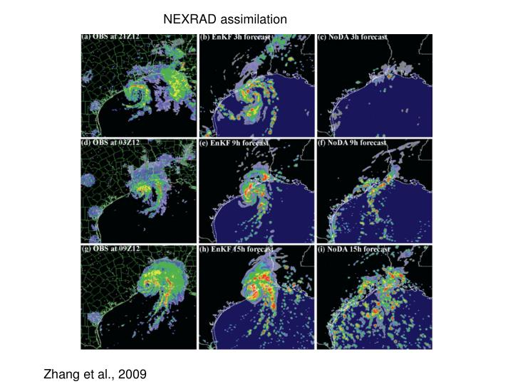 NEXRAD assimilation