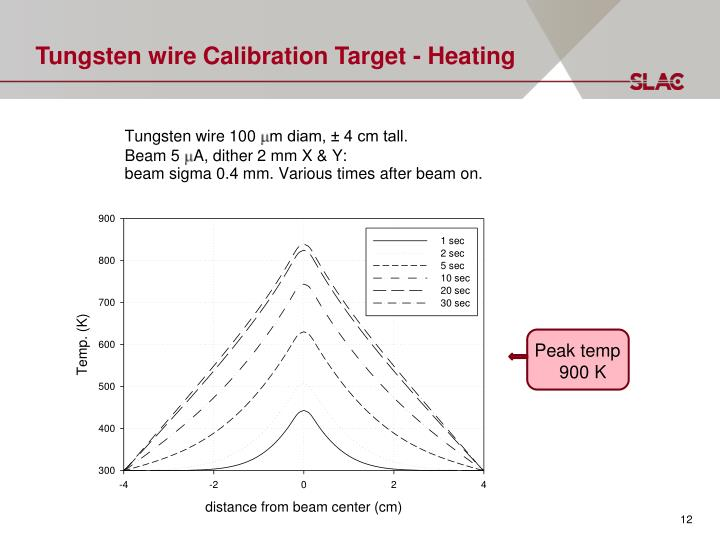 Tungsten wire Calibration Target - Heating