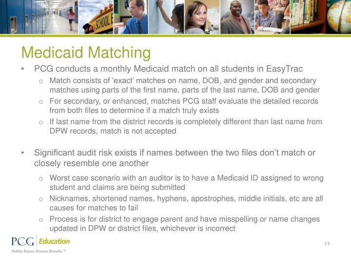 Medicaid Matching
