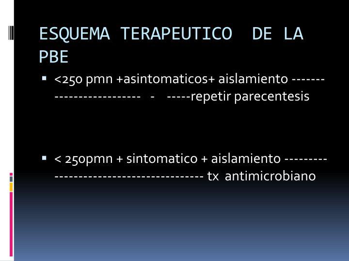 ESQUEMA TERAPEUTICO  DE LA PBE