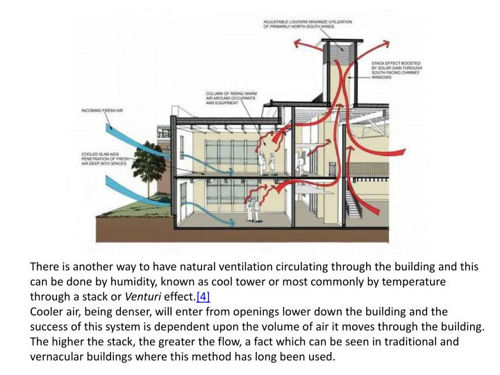 There is another way to have natural ventilation circulating through the building and this can be done by humidity, known as cool tower or most commonly by temperature through a stack or