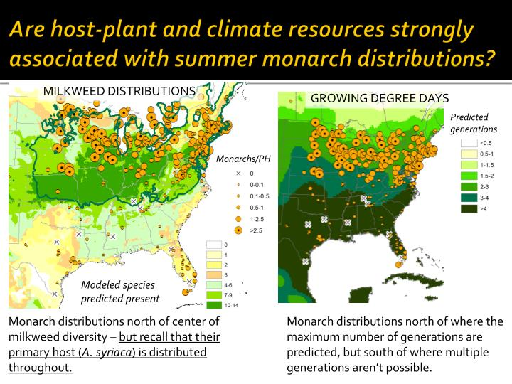 Are host-plant and climate resources strongly associated with summer monarch distributions?