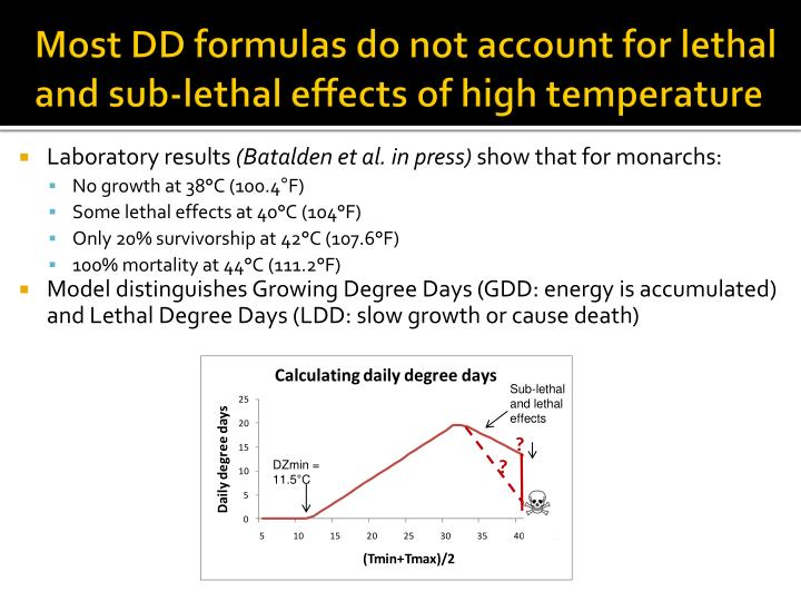 Most DD formulas do not account for lethal and sub-lethal effects of high temperature