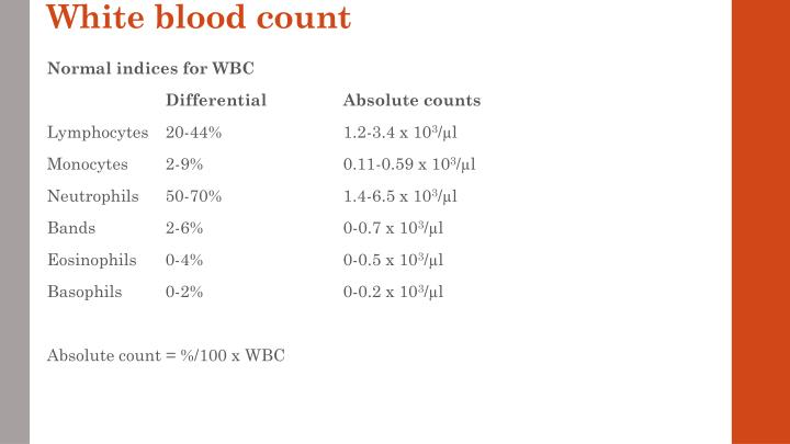 White blood count