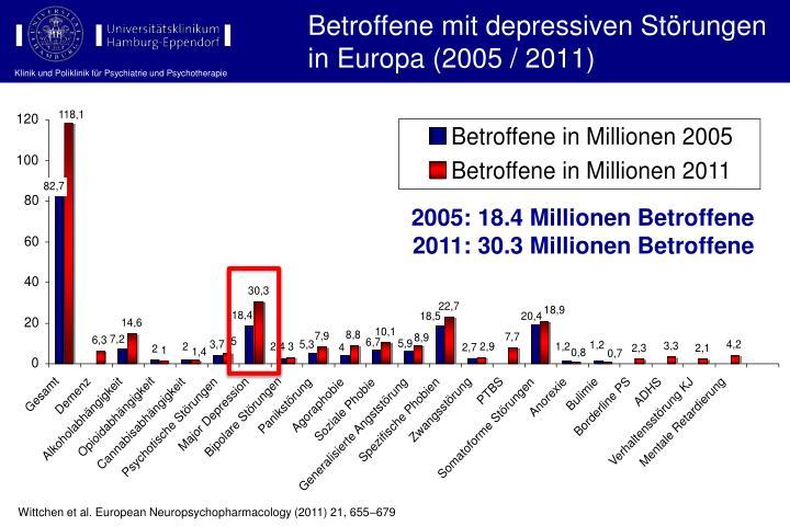 Betroffene mit depressiven Störungen in Europa (2005 / 2011)