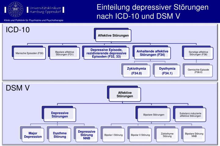 Einteilung depressiver Störungen