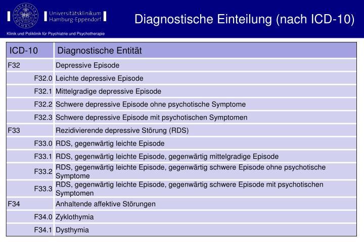 Diagnostische Einteilung (nach ICD