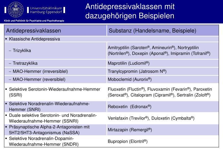 Antidepressivaklassen