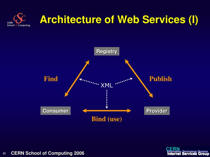 Architecture of Web Services (I)