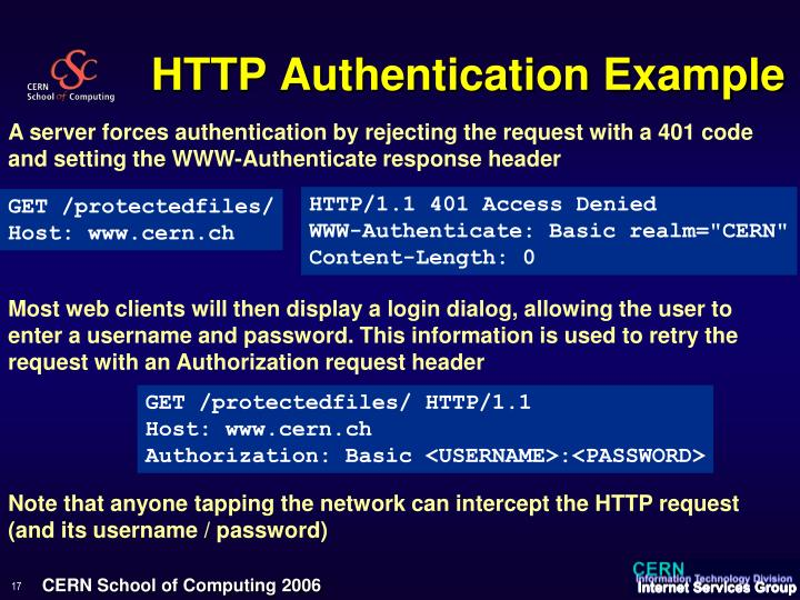 HTTP Authentication Example