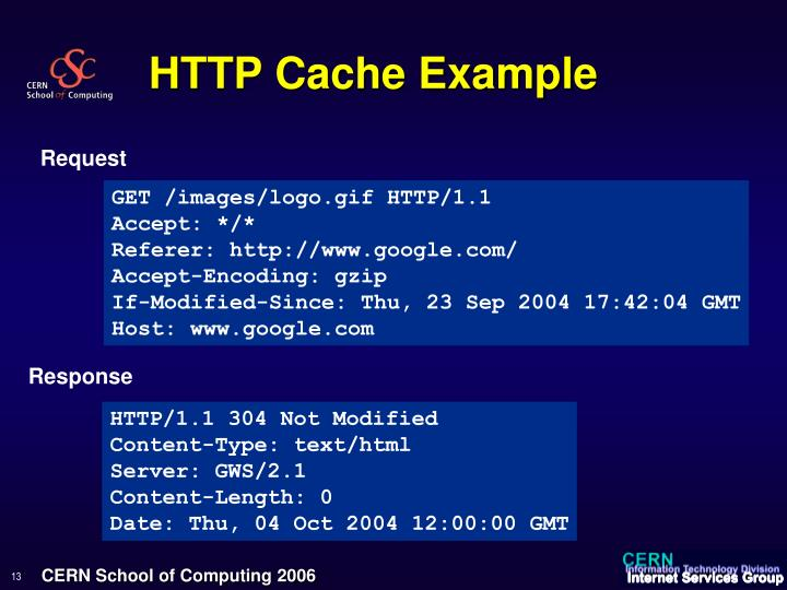 HTTP Cache Example