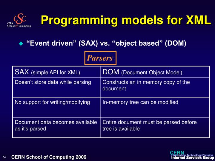 Programming models for XML
