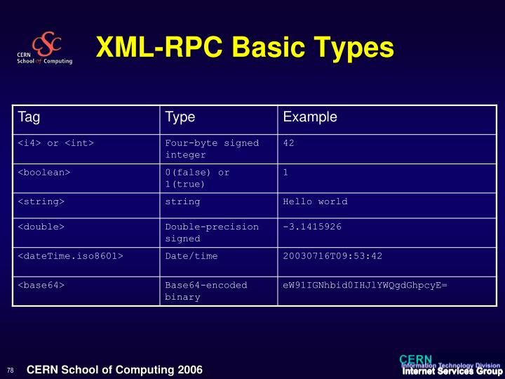 XML-RPC Basic Types