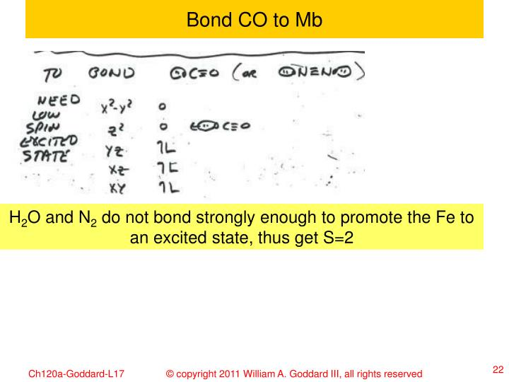 Bond CO to Mb