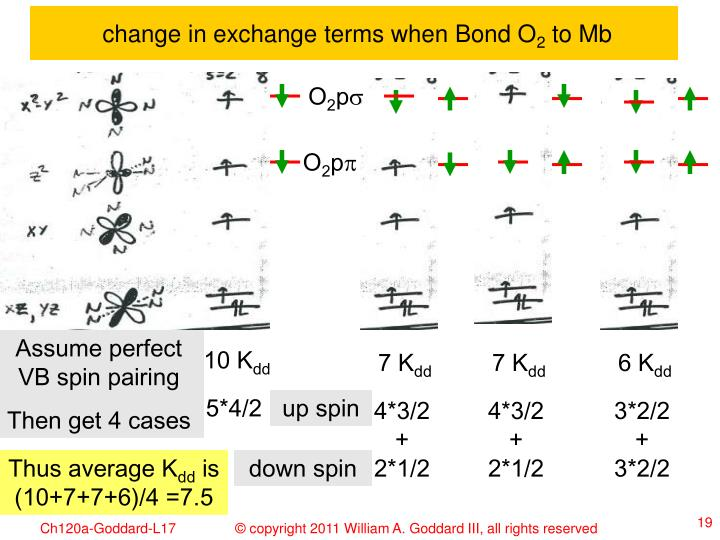 change in exchange terms when Bond O