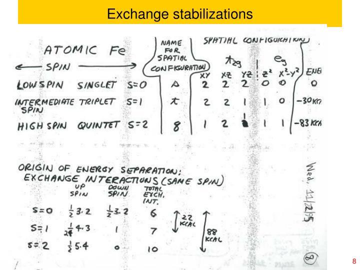 Exchange stabilizations