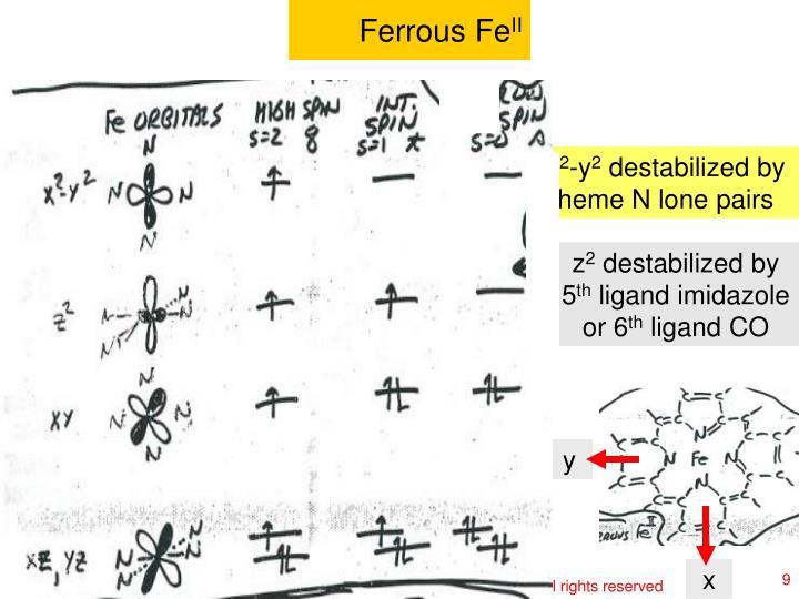 Ferrous Fe