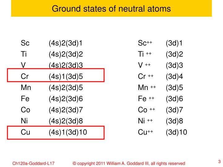 Ground states of neutral atoms