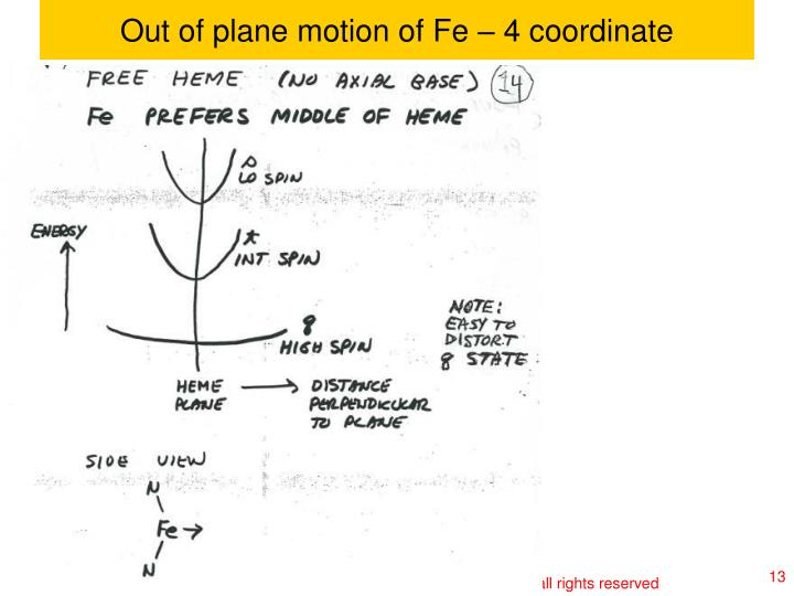 Out of plane motion of Fe – 4 coordinate