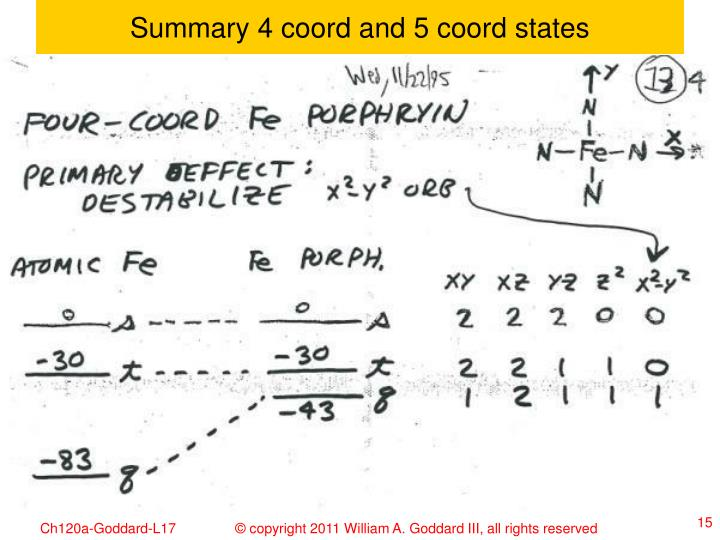Summary 4 coord and 5 coord states