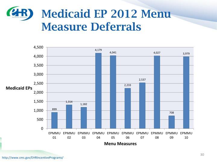 Medicaid EP 2012 Menu Measure Deferrals