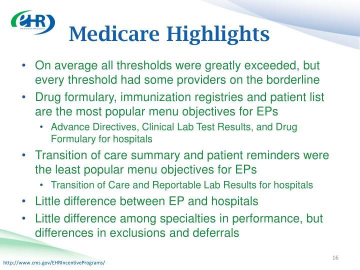 Medicare Highlights