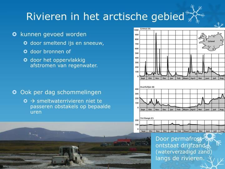 Rivieren in het arctische gebied
