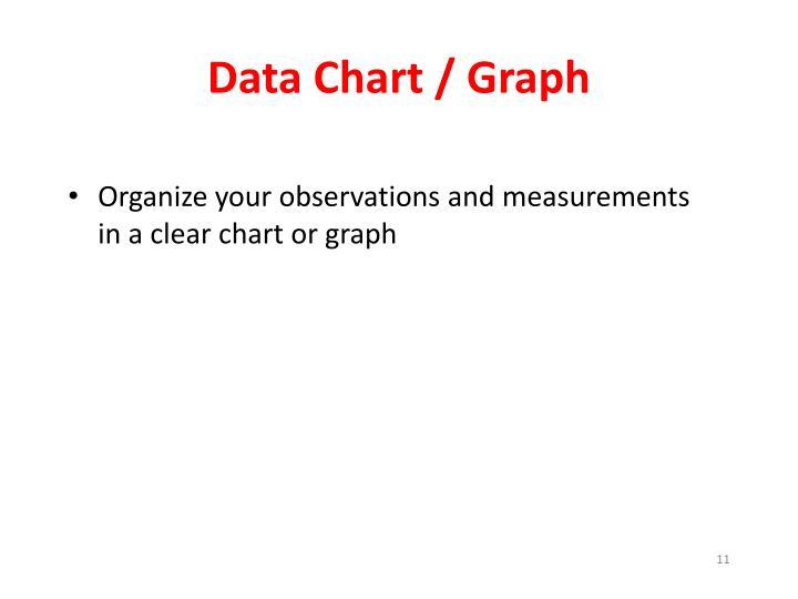 Data Chart / Graph