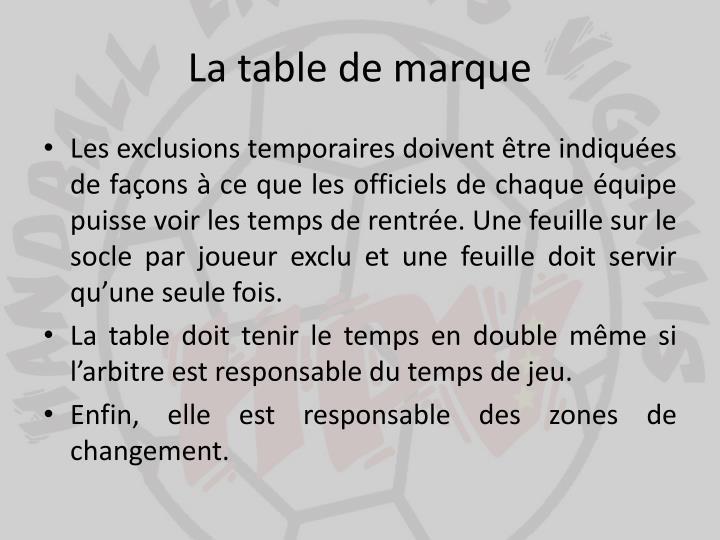 La table de marque