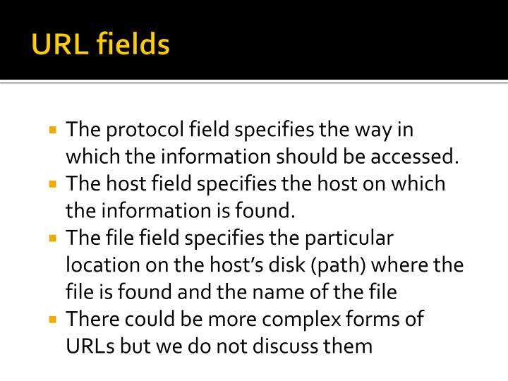 URL fields