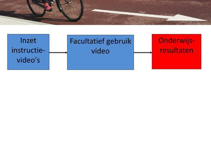 Inzet instructie- video's