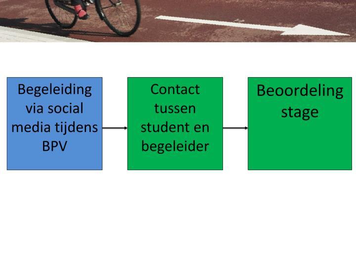 Contact tussen student en begeleider