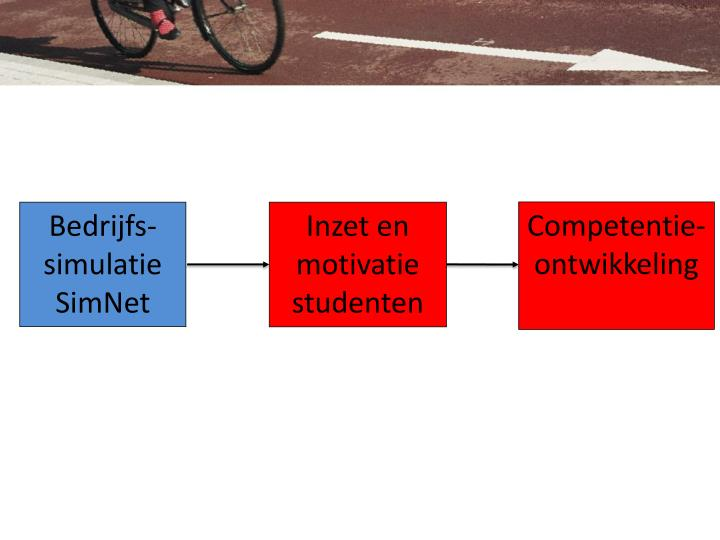 Competentie- ontwikkeling