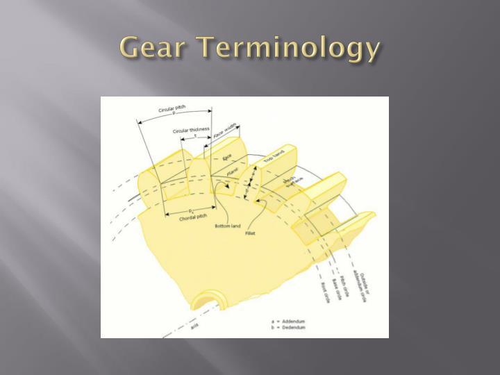 Gear Terminology