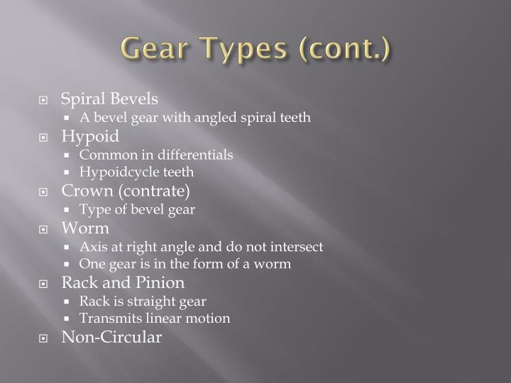 Gear Types (cont.)