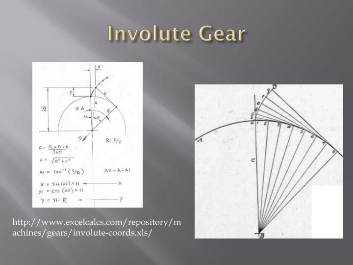 Involute Gear