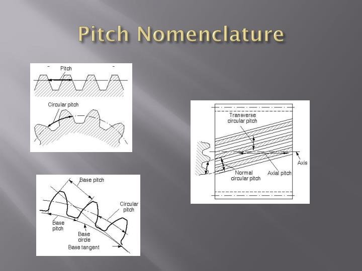 Pitch Nomenclature