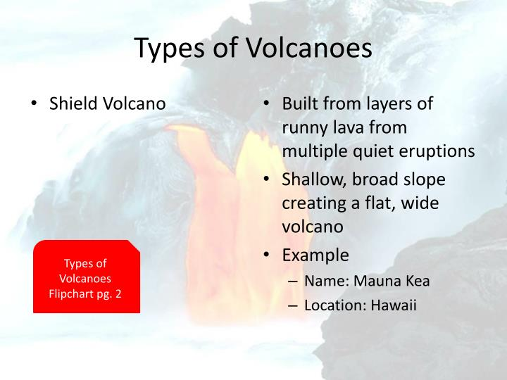 Types of volcanoes1