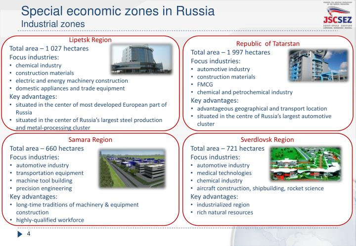 Special economic zones in Russia